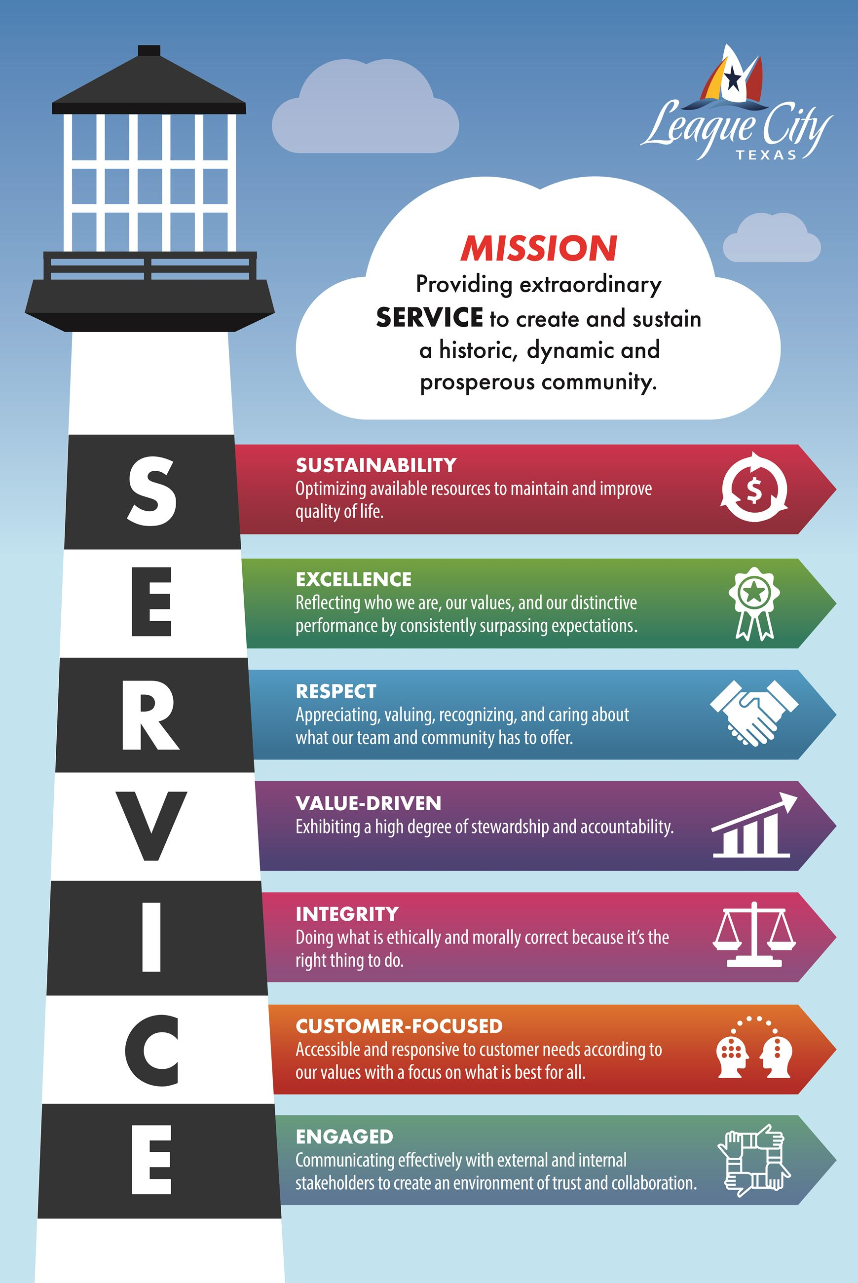 Service Values Graphic