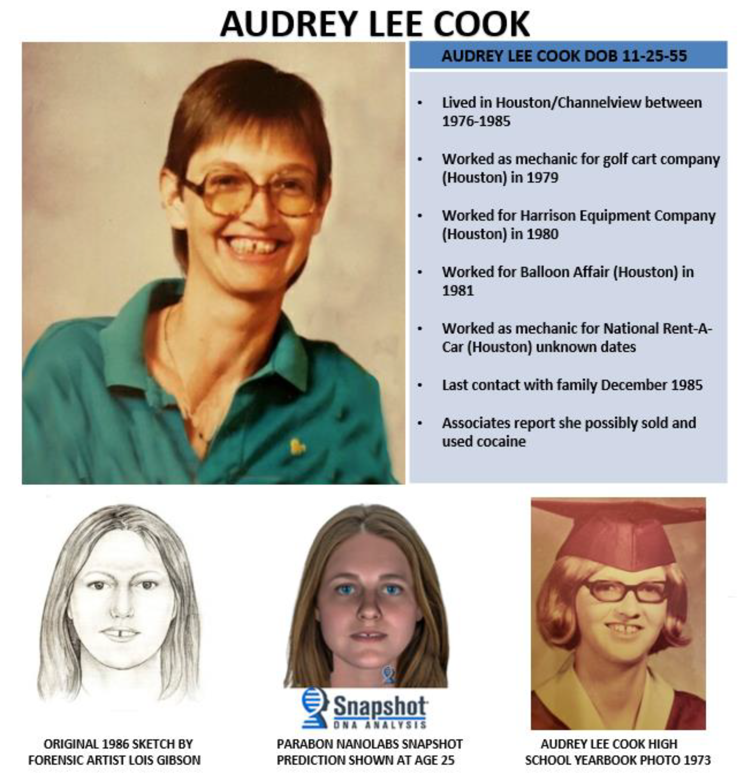 Audrey Lee Cook Poster
