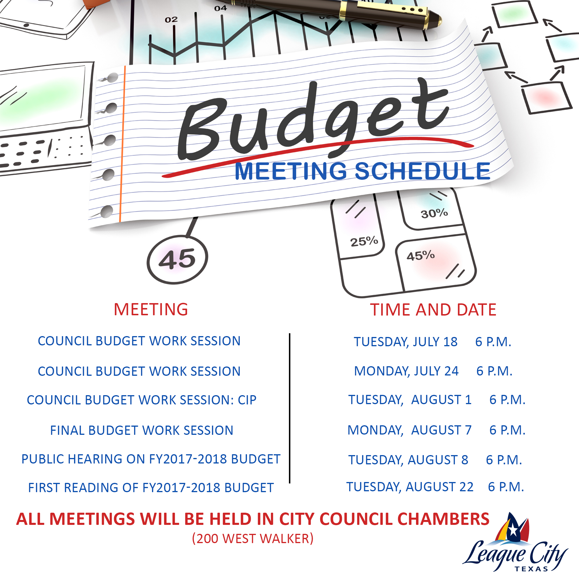 Budget Schedule.png